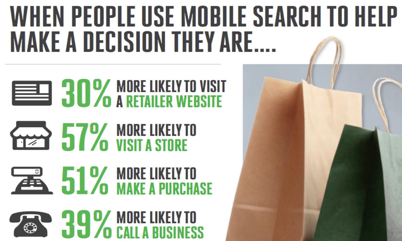 decision-mobile