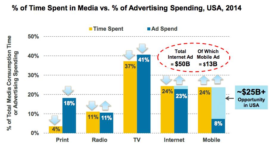 mobile-budgets