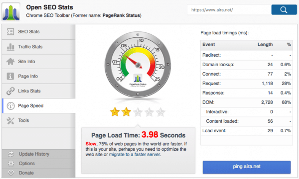 Check Page Speed quickly using a Chrome Extension