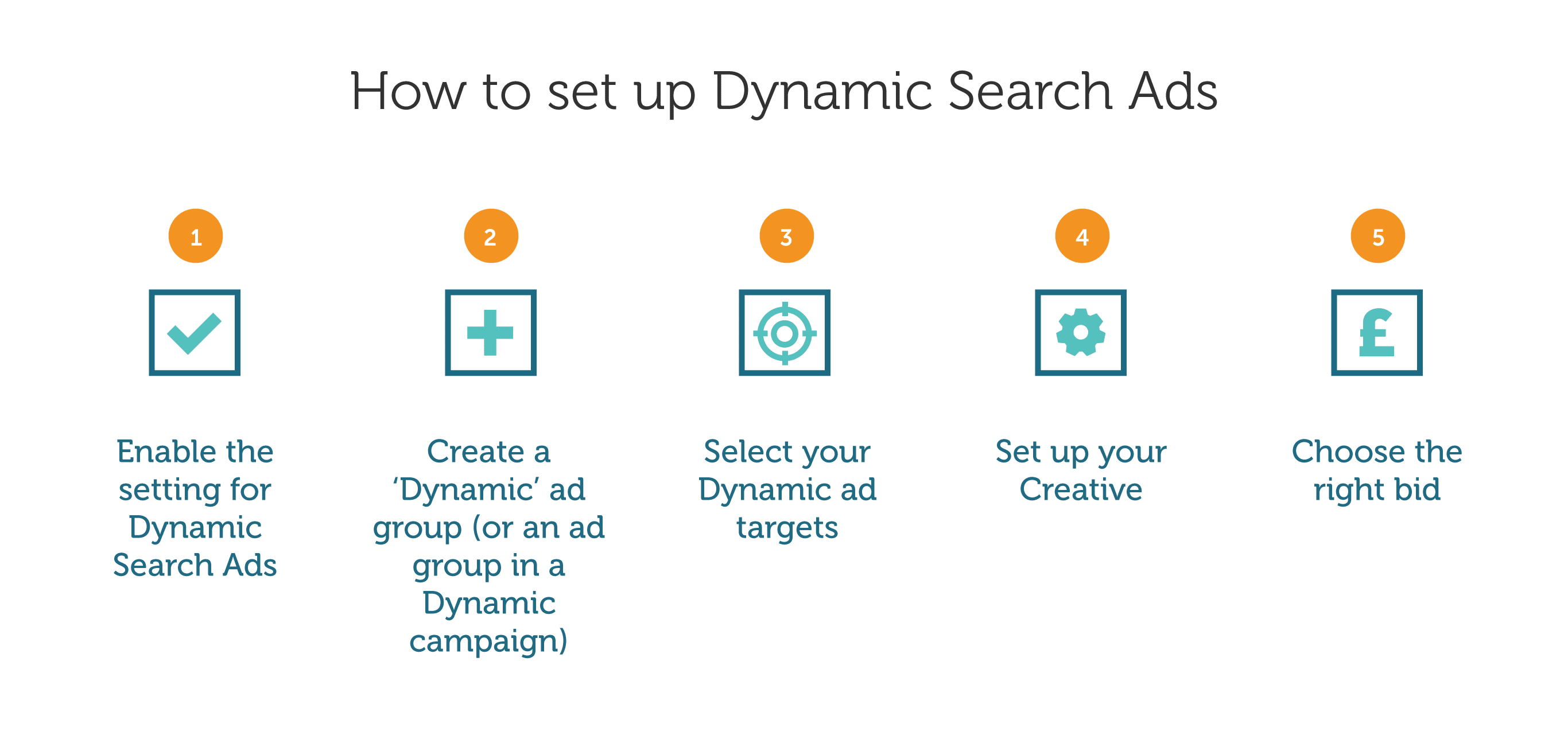 how to set up dynamic search ads