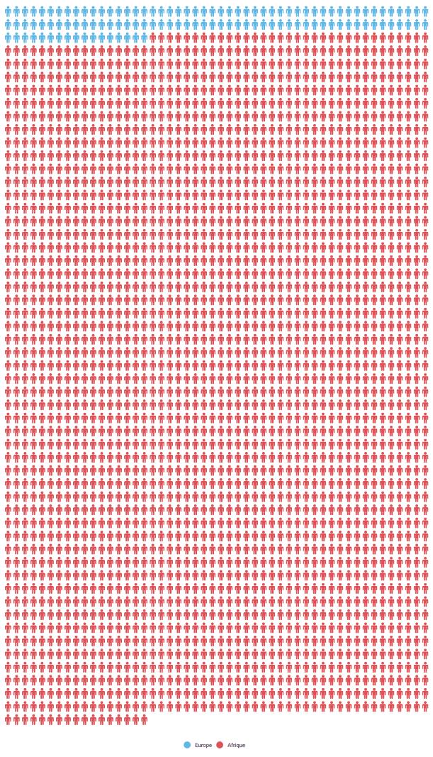 terror attack deaths europe africa