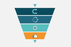 The Benefits of Inbound Marketing