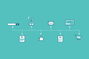 The Inbound Marketing Process Explained